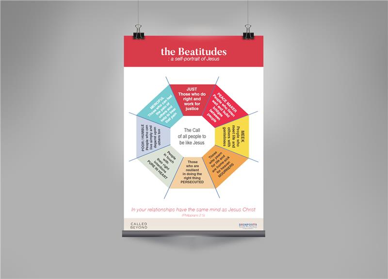 CB Signposts - AP Message Poster